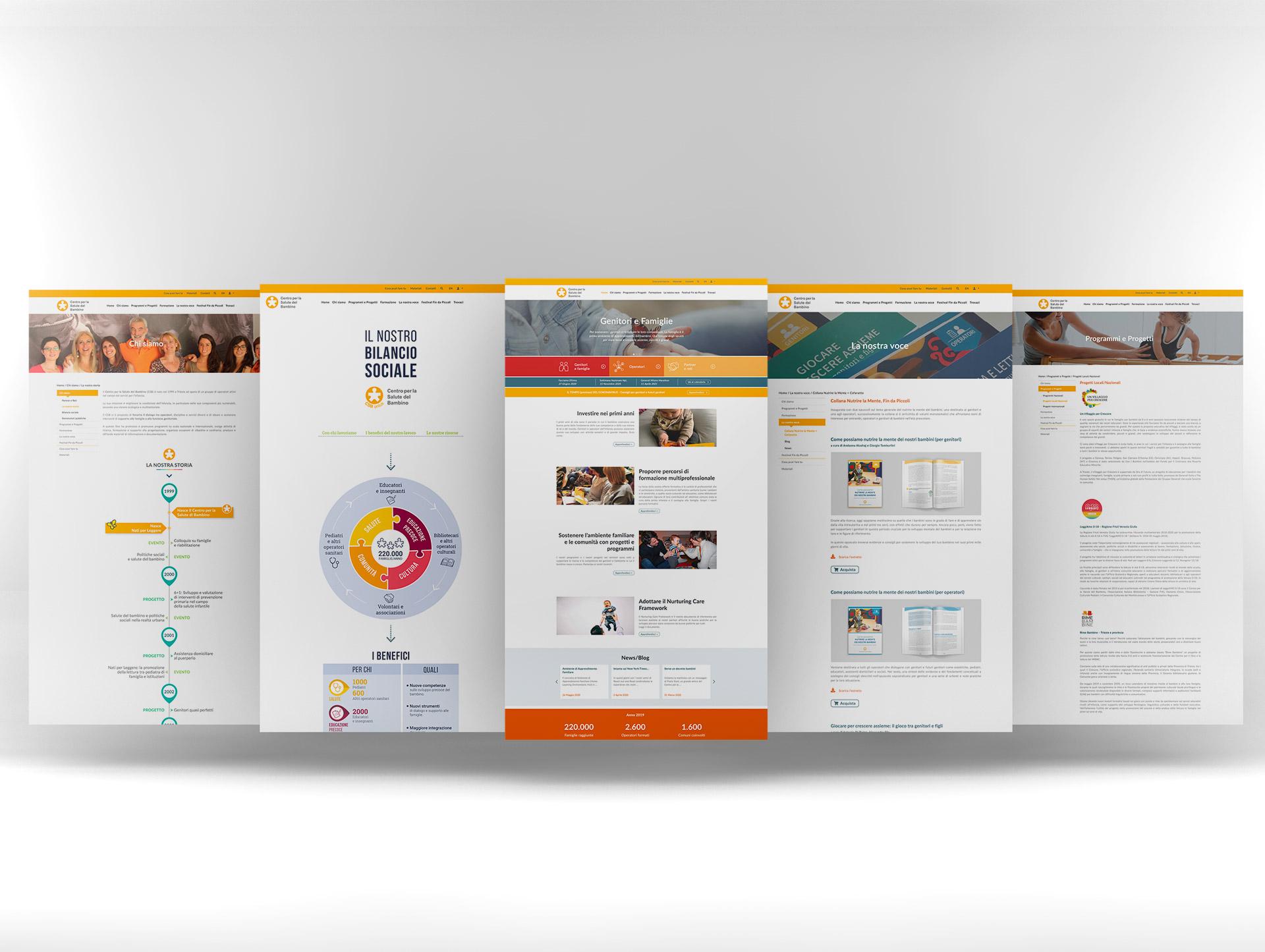 Grafica di 5 pagine affiancate che mostrano le grafiche interne del sito CSB