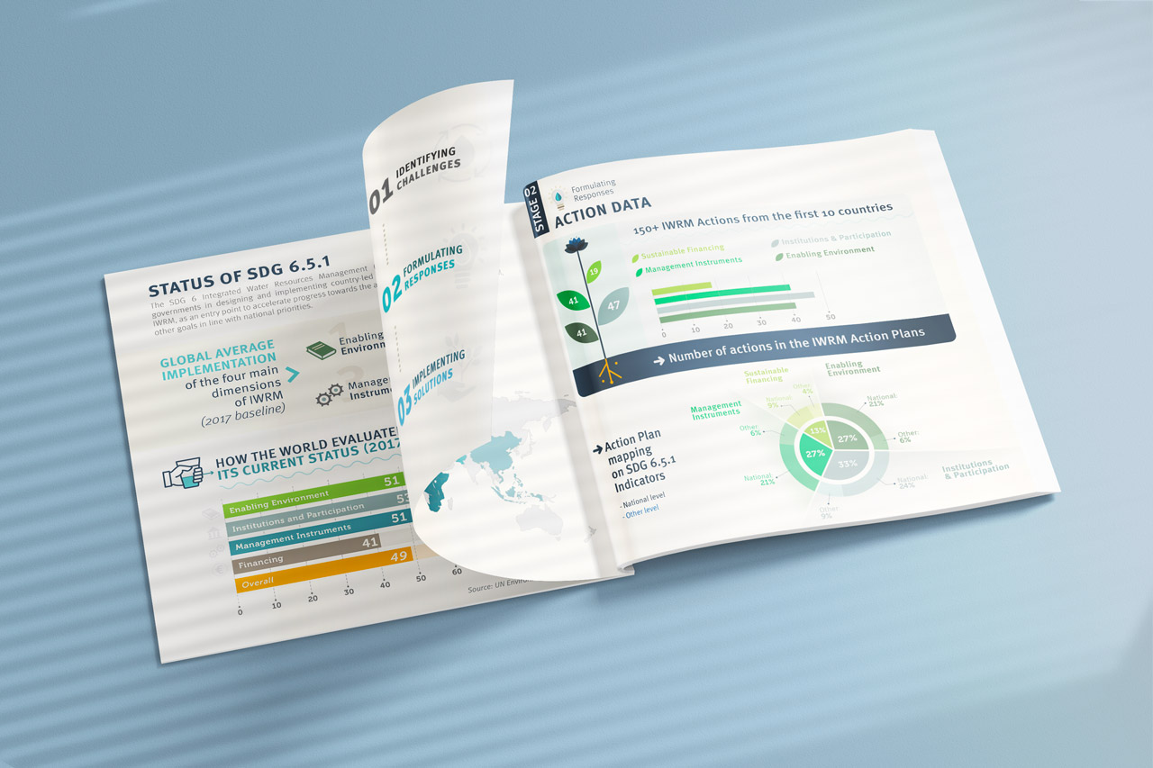 GWP-Infografica-02